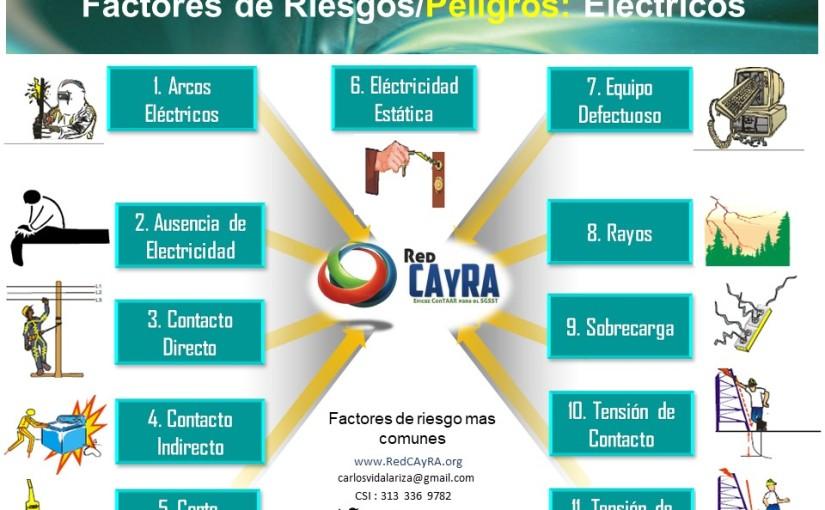 GRATIS Congreso Nacional Mintrabajo: SectorEléctrico